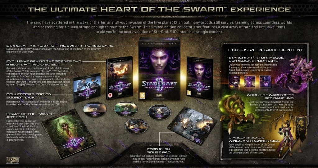 SC2 Heart of the Swarm CE Contents