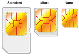 If you use a phone, then this should be familiar. The iPhone 5 uses the right most 'nano' sim card.